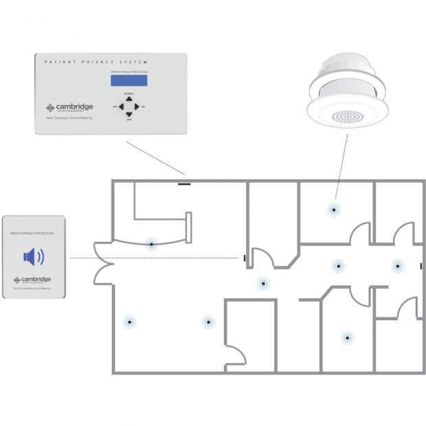 Doctors Patient Privacy and Sound Masking System for Offices, Clinics and Urgent Care Facilities by Cambridge
