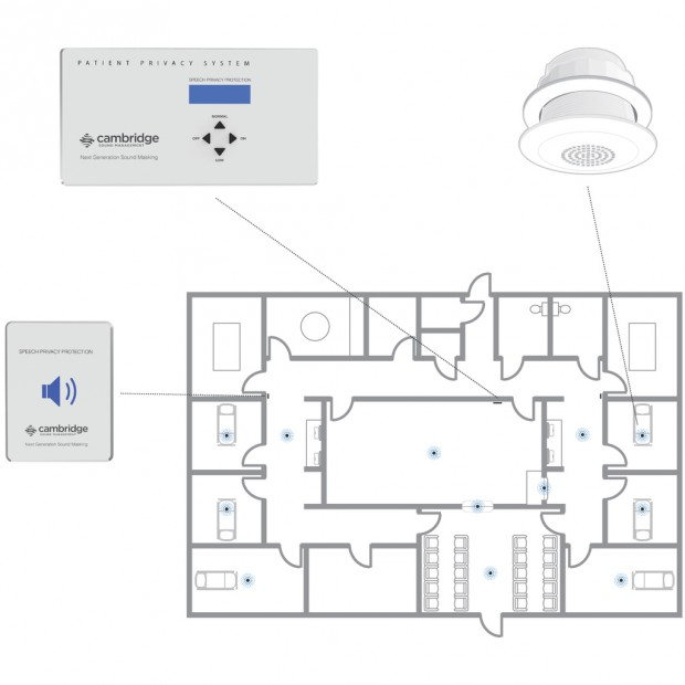 Hospital Patient Privacy and Sound Masking System for Medical Centers and Emergency Rooms by Cambridge