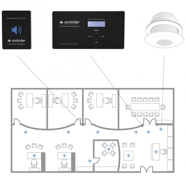 Law Firm Office Speech Privacy and Sound Masking System by Cambridge