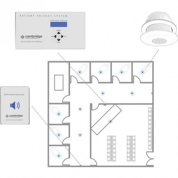 Medical Office Building and Community Health Center Speech Privacy and Sound Masking System by Cambridge