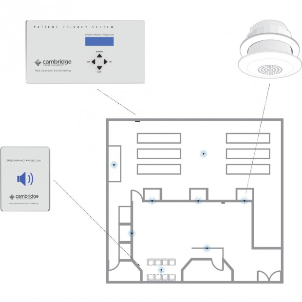 Pharmacy and Drugstore Patient Privacy and Sound Masking System by Cambridge