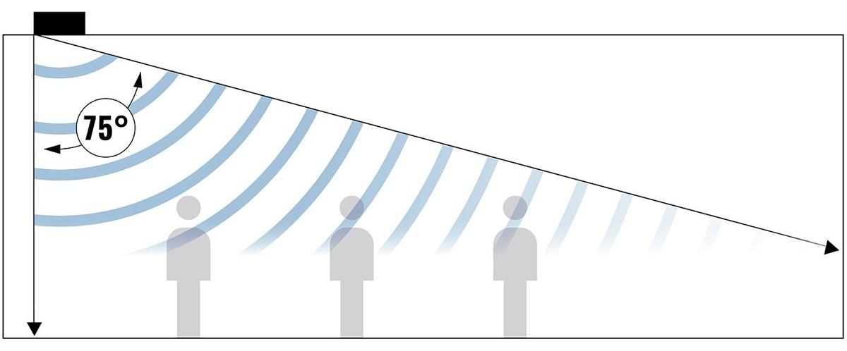 Bose EdgeMax In-Ceiling Premium Loudspeakers Perfect Coverage